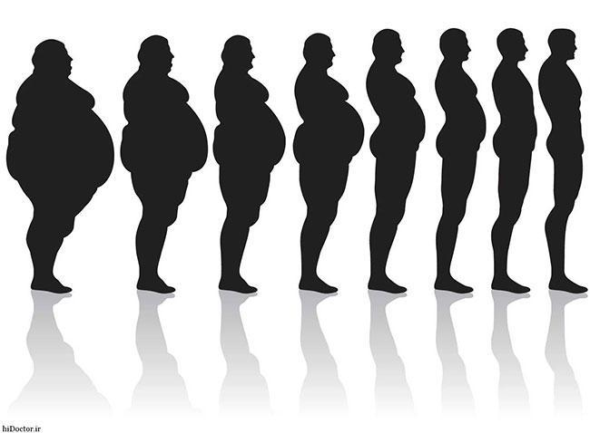 ترفند های ساده و موثر برای کاهش وزن 10 کیلویی فقط در یک ماه!